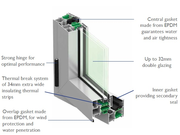 Thermally broken aluminium windows and doors