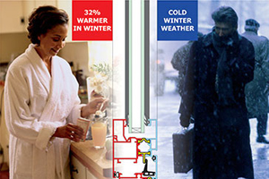 Double glazing keeping homes warm in winter
