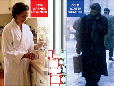 benefits of double glazing against cold