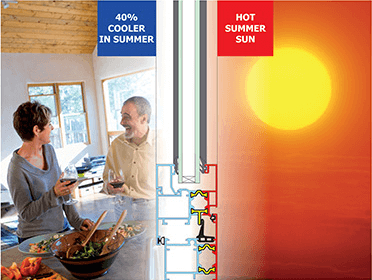 temperature regulating windows with double glazing keeping inside of house cool in summer and warm in winter